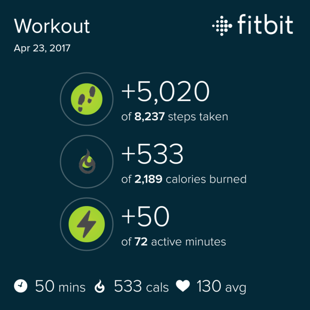 Fitbit Workout